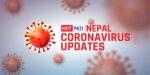 नेपालमा थपिए ९ हजार ३०५ जना संक्रमित, १६८ को मृत्यु