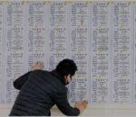 दक्षिण कोरियामा ४० लाख मानिस बेरोजगार!